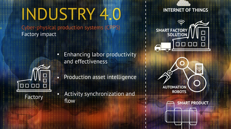 AmCham Hungary: Industry 4.0 & Smart Machines Seminar