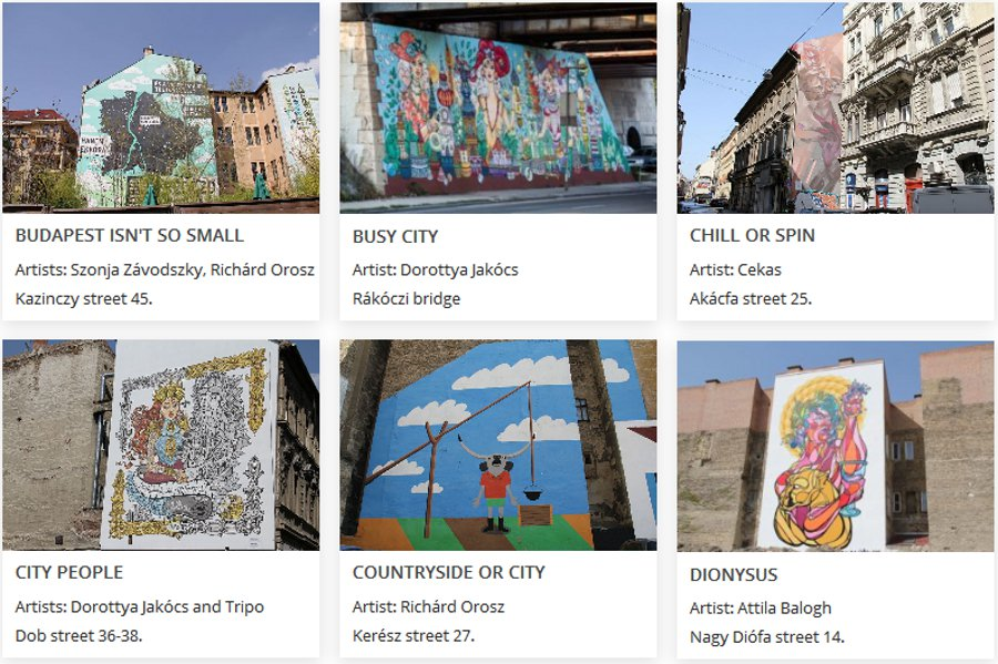 Handy Map Of Budapest's Street Art