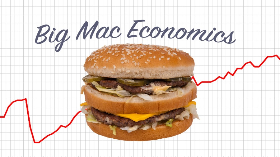 'Big Mac Index' Reveals Current Purchasing Power In Hungary