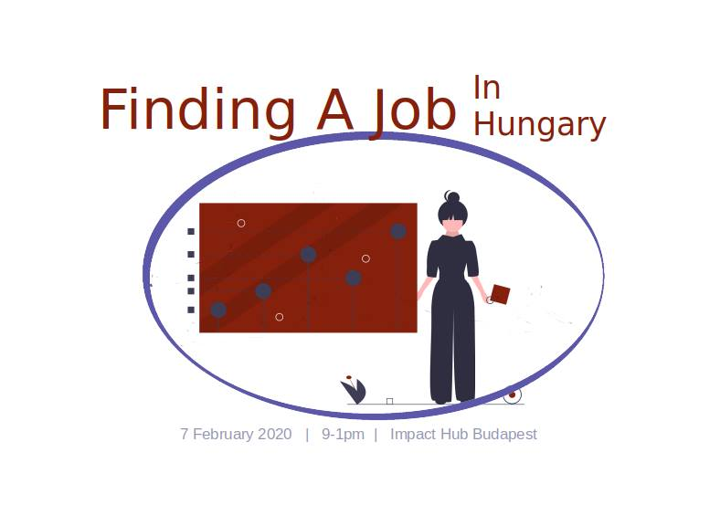 Finding A Job As An International In Hungary