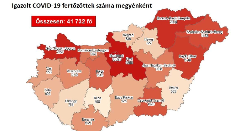 Coronavirus: Active Cases Stand At 28,052 With 29 New Deaths In Hungary
