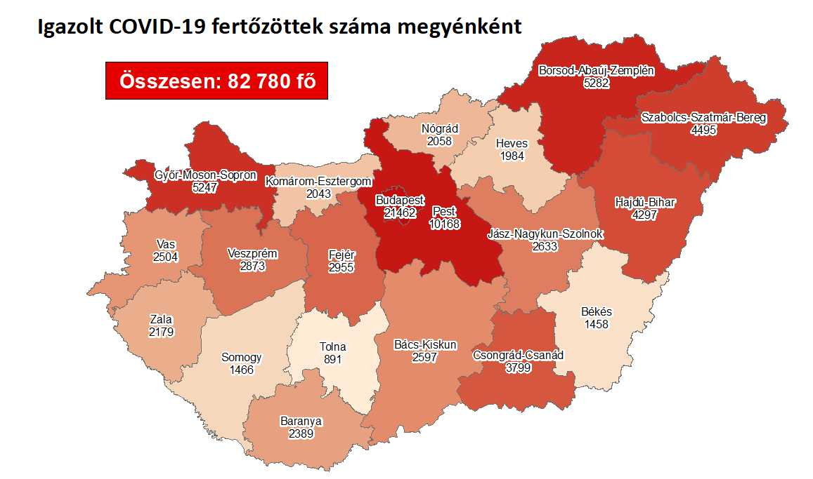 Coronavirus: Active Cases Stand At 60,415 With 70 New Deaths In Hungary