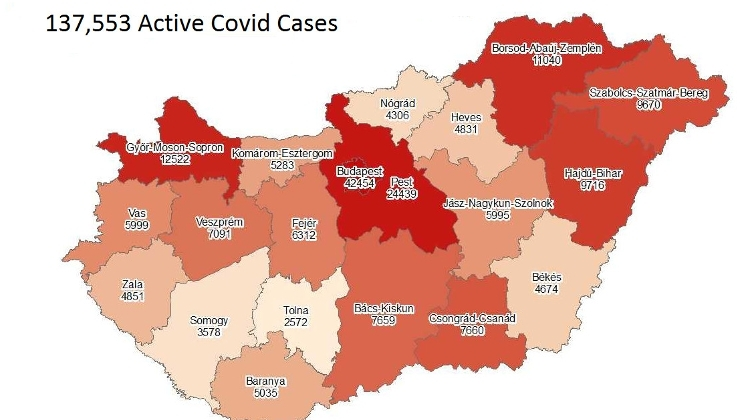 Covid Update: 137,553 Active Cases, 106 New Deaths In Hungary