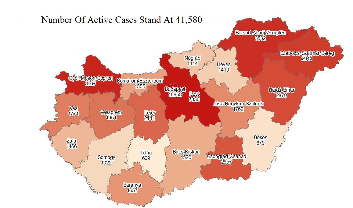 Coronavirus: Active Cases Stand At 41,580 With 35 New Deaths In Hungary