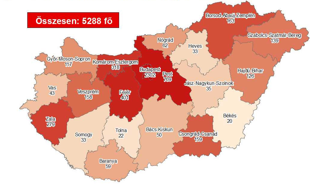 Coronavirus: Active Cases Stand At 940 With No New Death In Hungary