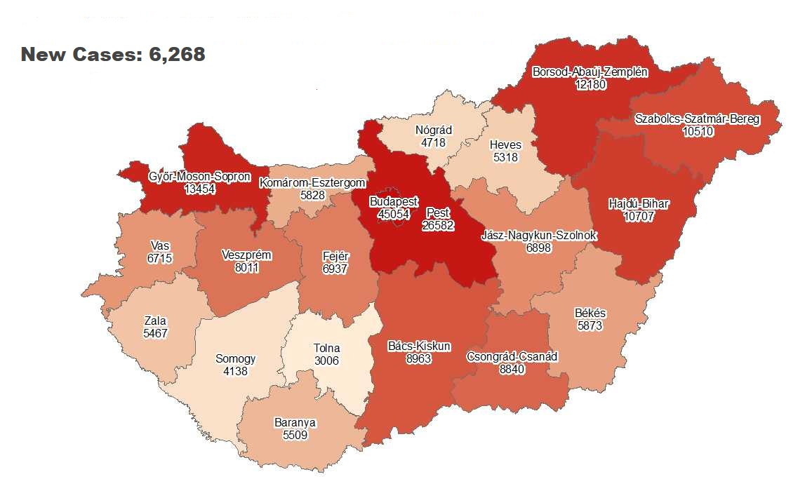 Covid Update: 146,141 Active Cases, 152 New Deaths In Hungary