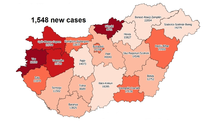 Covid Update: 77,250 Active Cases, 94 New Deaths In Hungary