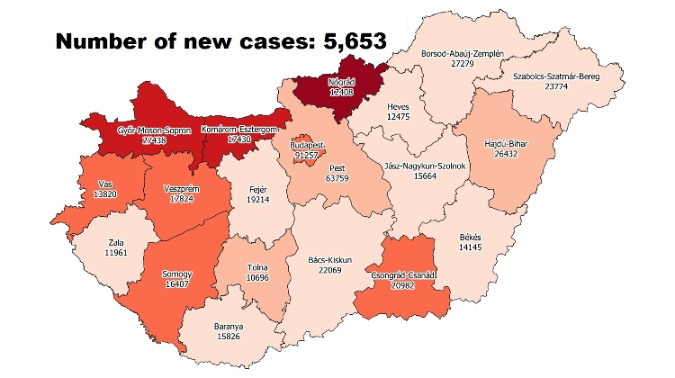 Covid Update: 123,691 Active Cases 179 New Deaths In Hungary