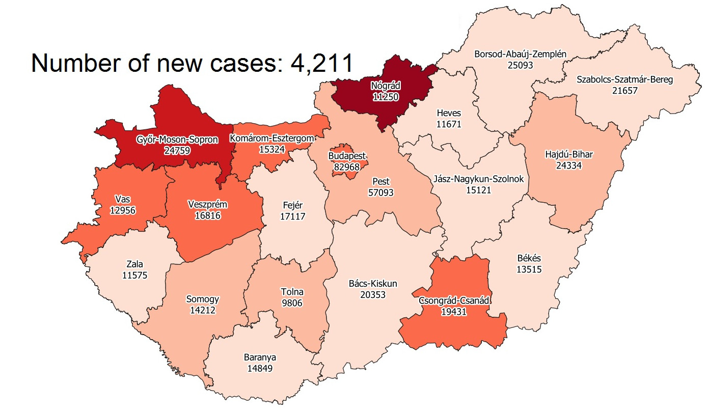 Covid Update 98,361Active Cases 136 New Deaths In Hungary