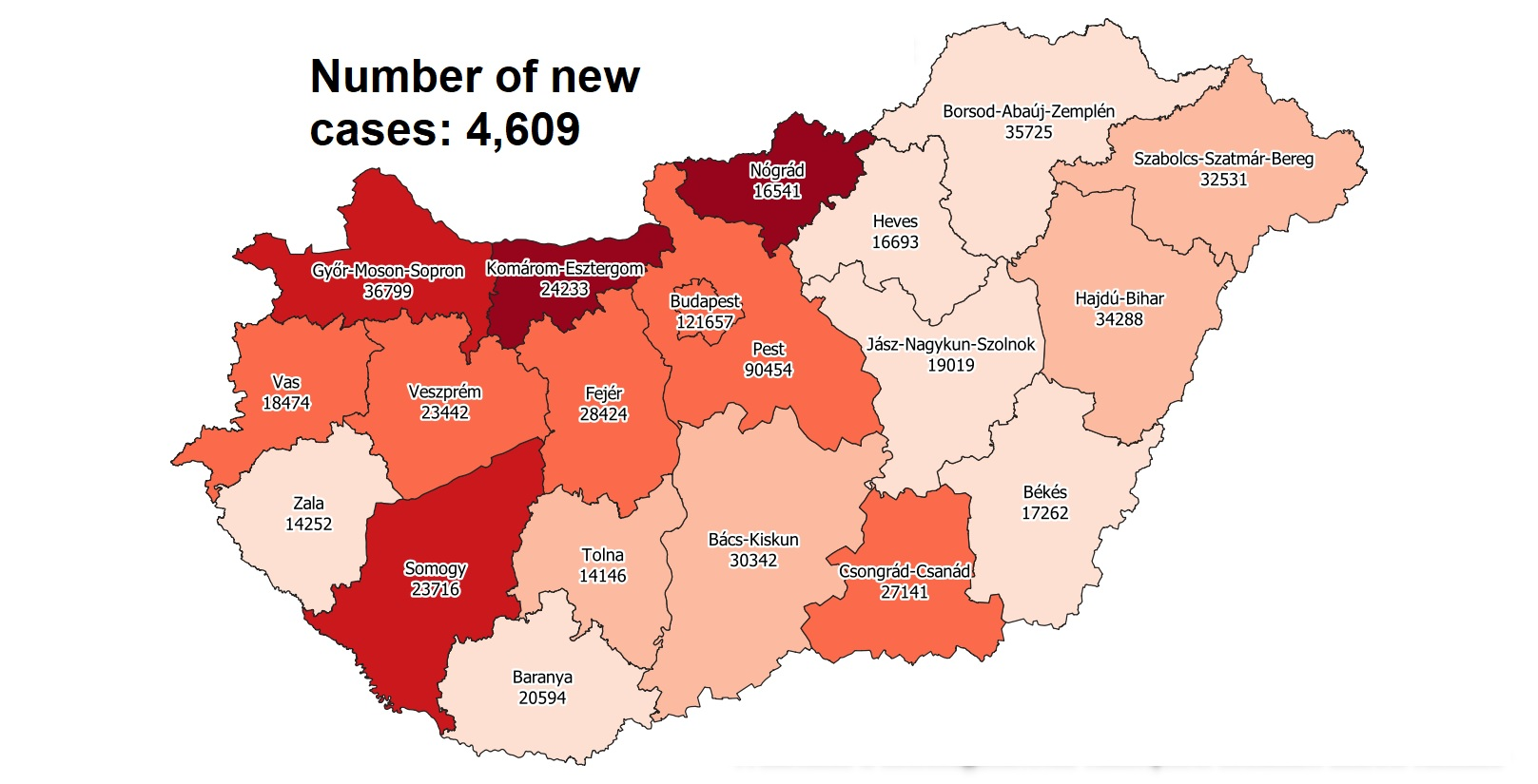 Covid Update: 222,334 Active Cases 274 New Deaths In Hungary