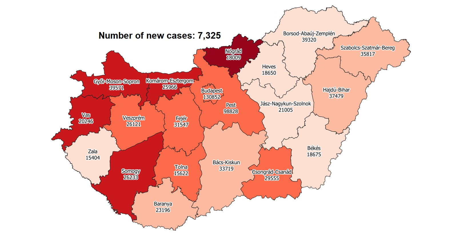 Covid Update: 262,574 Active Cases 285 New Deaths In Hungary