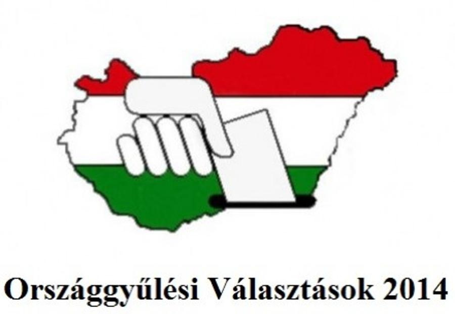 Elections On April 6 In Hungary - A Description Of The Main Parties