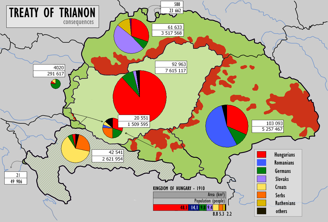 Hungarian Historian Quashes Rumor About Treaty Of Trianon