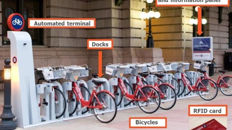 Study Shows Big Support For Szentendre Bike-Sharing Scheme